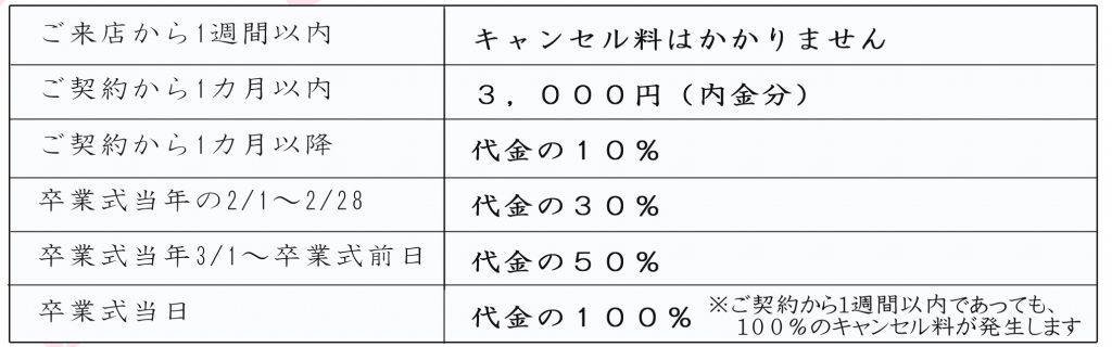 女袴レンタル規約